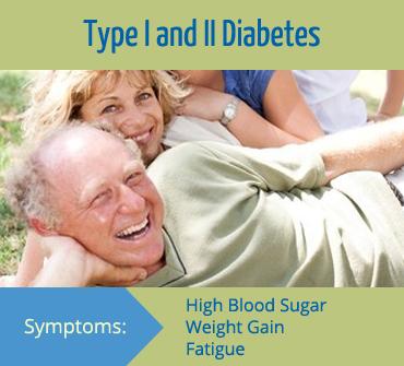 condition-diabetes