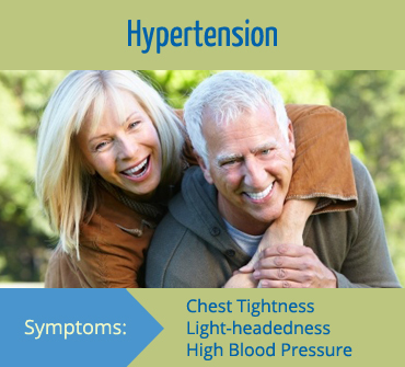 conditions-hypertension